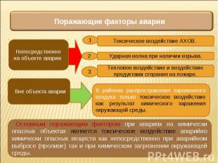 Поражающие факторы аварии Непосредственно на объекте аварии Вне объекта аварии Т