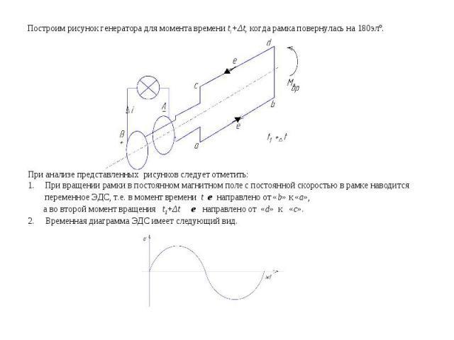 При анализе представленных рисунков следует отметить: При вращении рамки в постоянном магнитном поле с постоянной скоростью в рамке наводится переменное ЭДС, т.е. в момент времени t е направлено от «b» к «а», а во второй момент вращения t1+Δt e напр…