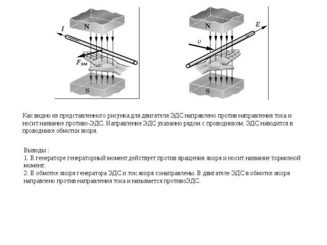 Как видно из представленного рисунка для двигателя ЭДС направлено против направления тока и носит название противо-ЭДС. Направление ЭДС указанно рядом с проводником. ЭДС наводится в проводнике обмотки якоря. Выводы : 1. В генераторе генераторный мом…