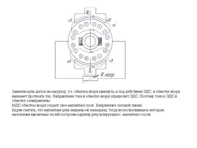 Замкнем цепь щеток на нагрузку, т.е. обмотка якоря замкнута, и под действием ЭДС в обмотке якоря начинает протекать ток. Направление тока в обмотке якоря определяет ЭДС. Поэтому токи и ЭДС в обмотке сонаправлены. МДС обмотки якоря создает свое магни…