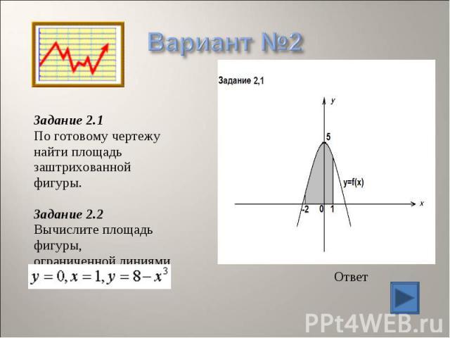 Задание 2.1 По готовому чертежу найти площадь заштрихованной фигуры. Задание 2.2 Вычислите площадь фигуры, ограниченной линиями . Ответ