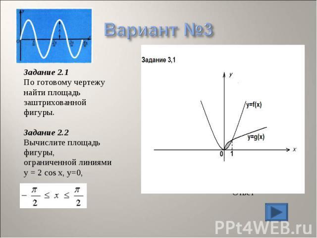 Задание 2.1 По готовому чертежу найти площадь заштрихованной фигуры. Задание 2.2 Вычислите площадь фигуры, ограниченной линиями y = 2 cos х, y=0, . Ответ