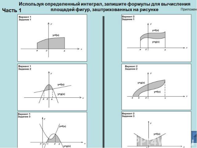 Вычисление площади криволинейной трапеции