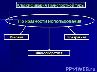 Классификация транспортной тары По кратности использования Разовая Возвратная Мн