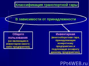Классификация транспортной тары В зависимости от принадлежности Общего пользован
