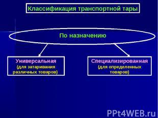 Классификация транспортной тары По назначению Универсальная (для затаривания раз