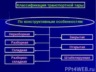Классификация транспортной тары По конструктивным особенностям Неразборная Разбо