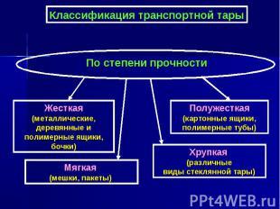 Классификация транспортной тары По степени прочности Жесткая (металлические, дер