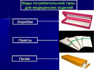 Виды потребительской тары для медицинских изделий Пакеты Коробки Пачки