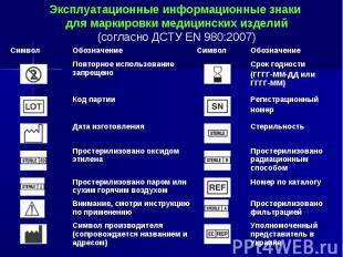 Эксплуатационные информационные знаки для маркировки медицинских изделий (соглас
