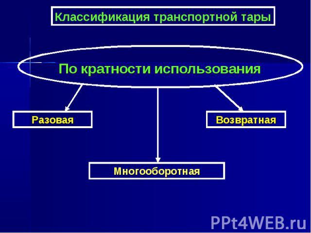 Классификация транспортной тары По кратности использования Разовая Возвратная Многооборотная