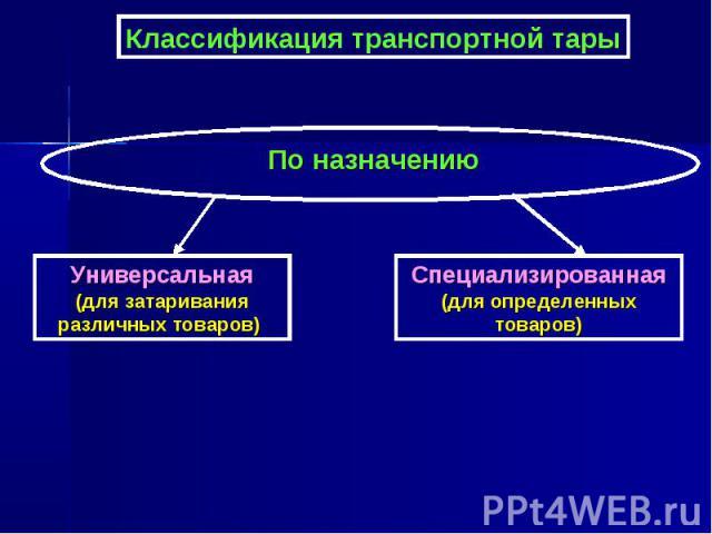 Классификация транспортной тары По назначению Универсальная (для затаривания различных товаров) Специализированная (для определенных товаров)