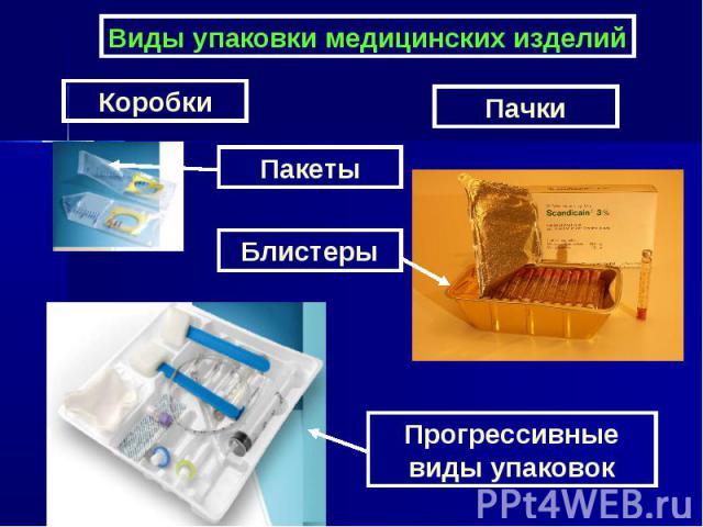 Виды упаковки медицинских изделий Пакеты Блистеры Прогрессивные виды упаковок Коробки Пачки