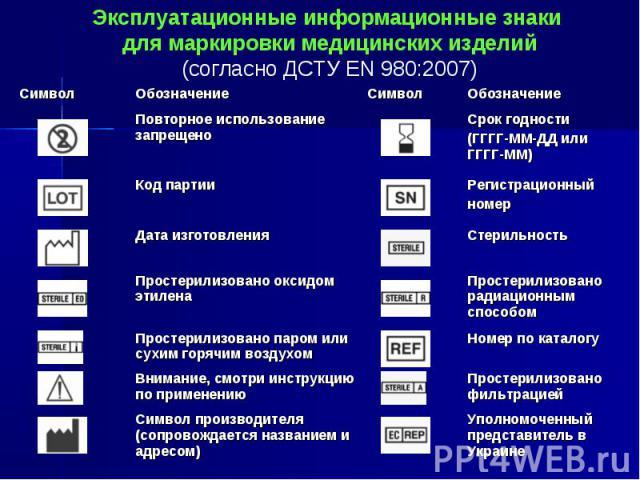 Эксплуатационные информационные знаки для маркировки медицинских изделий (согласно ДСТУ EN 980:2007) Уполномоченный представитель в Украине Символ производителя (сопровождается названием и адресом) Простерилизовано фильтрацией Внимание, смотри инстр…
