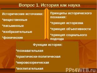 Вопрос 1. История как наука Исторические источники: *вещественные *письменные *и