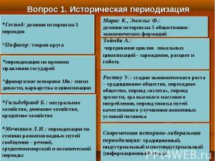 Вопрос 1. Историческая периодизация *Гесиод: деление истории на 5 периодов *Пифа
