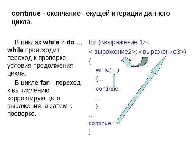 continue - окончание текущей итерации данного цикла. В циклах while и do … while происходит переход к проверке условия продолжения цикла. В цикле for – переход к вычислению корректирующего выражения, а затем к проверке. for (; < выражение2>; ) { whi…