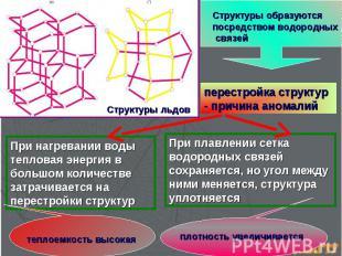 перестройка структур - причина аномалий Структуры образуются посредством водород