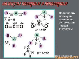 Полярность молекулы зависит от ее геометри-ческой структуры