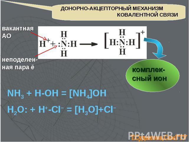 ДОНОРНО-АКЦЕПТОРНЫЙ МЕХАНИЗМ КОВАЛЕНТНОЙ СВЯЗИ NH3 + H-OH = [NH4]OH вакантная АО неподелен-ная пара ē комплек-сный ион H2O: + H+-Cl− = [H3O]+Cl−