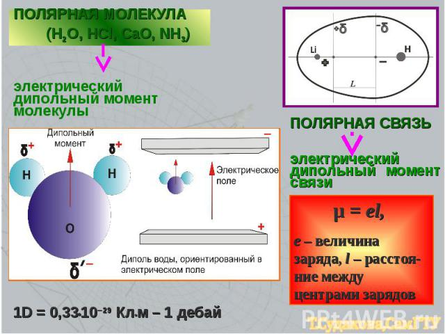 ПОЛЯРНАЯ СВЯЗЬ электрический дипольный момент связи μ = еl, е – величина заряда, l – расстоя-ние между центрами зарядов ПОЛЯРНАЯ МОЛЕКУЛА (H2O, HCl, CaO, NH3) электрический дипольный момент молекулы 1D = 0,33•10–29 Кл•м – 1 дебай
