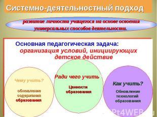 Основная педагогическая задача: организация условий, инициирующих детское действ