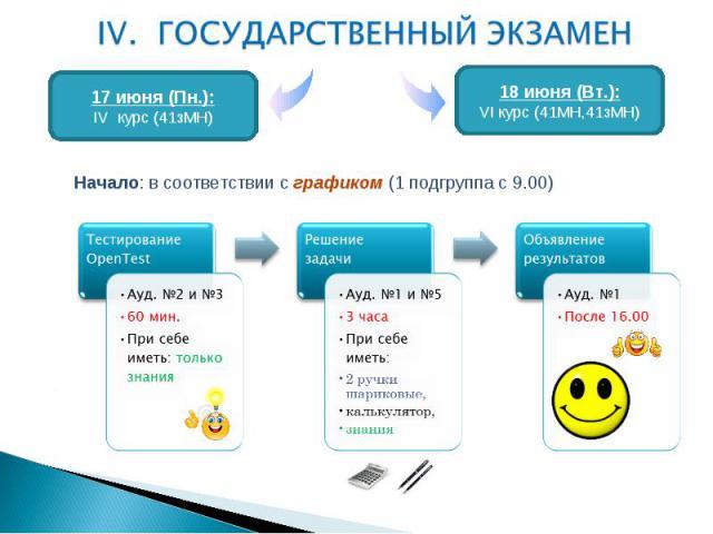 17 июня (Пн.): IV курс (41зМН) 18 июня (Вт.): VI курс (41МН,41зМН) Начало: в соответствии с графиком (1 подгруппа с 9.00)
