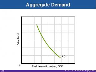 Aggregate Demand Real domestic output, GDP Price level AD LO1 0 29-*