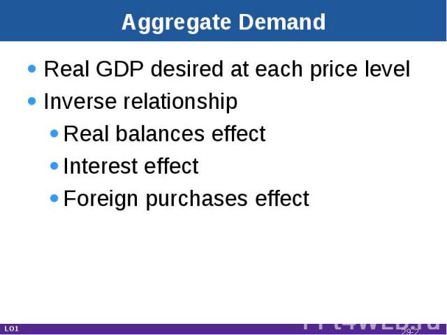 Aggregate Demand Real GDP desired at each price levelInverse relationshipReal balances effectInterest effectForeign purchases effect LO1 29-*