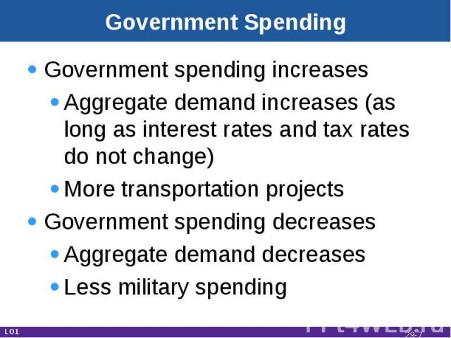 Government Spending Government spending increasesAggregate demand increases (as long as interest rates and tax rates do not change)More transportation projectsGovernment spending decreasesAggregate demand decreasesLess military spending LO1 29-*