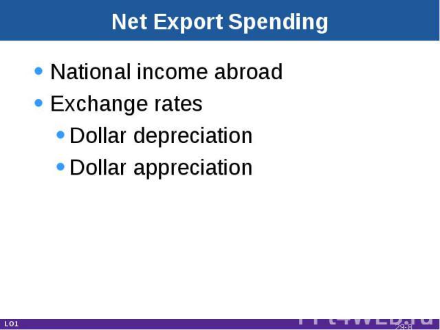 Net Export Spending National income abroadExchange ratesDollar depreciationDollar appreciation LO1 29-*