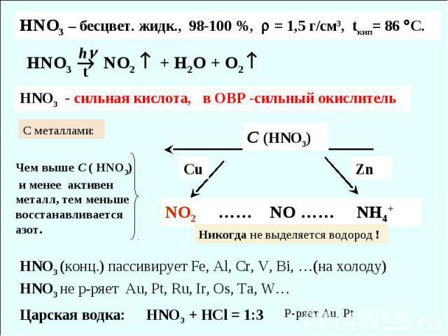 HNO3 NO2 + H2O + O2 h HNO3 – бесцвет. жидк., 98-100 %, = 1,5 г/см3, tкип= 86 С. HNO3 - сильная кислота, в ОВР -сильный окислитель t NO2 …… NO …… NH4+ С (HNO3) Cu Zn Чем выше C ( HNO3) и менее активен металл, тем меньше восстанавливается азот. Никогд…