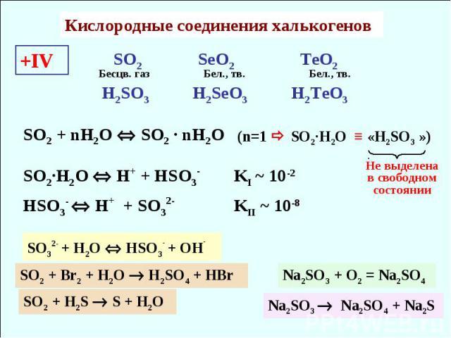 Кислородные соединения халькогенов +IV SO2 SeO2 TeO2 Бесцв. газ Бел., тв. Бел., тв. H2SO3 H2SeO3 H2TeO3 HSO3- H+ + SO32- KII ~ 10-8 SO2 + nH2O SO2 · nH2O (n=1 SO2·H2O ≡ «H2SO3 ») SO2·H2O H+ + HSO3- KI ~ 10-2 Не выделена в свободном состоянии SO32- +…