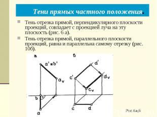 Рис.6а,б Тени прямых частного положения. Тень отрезка прямой, перпендикулярного