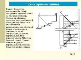 Рис.9 Тень прямой линии На рис. 9 приведен аналогичный пример построения падающе