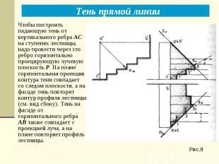 Рис.9 Тень прямой линии Чтобы построить падающую тень от вертикального ребра АС