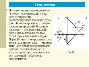 Тень точки Рис.1а На ортогонально-проекционном чертеже через проекции точки след