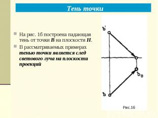 Рис.1б Тень точки На рис. 1б построена падающая тень от точки В на плоскости Н.