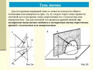 Рис.2б Рис.2а Тень точки Для построения падающей тени от точки на плоскость обще