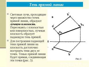 Рис.3 Тень прямой линии Световые лучи, проходящие через множество точек прямой л