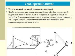 Тень прямой линии Тень от прямой на одной плоскости проекций. Чтобы построить те