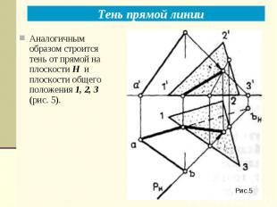 Рис.5 Тень прямой линии Аналогичным образом строится тень от прямой на плоскости