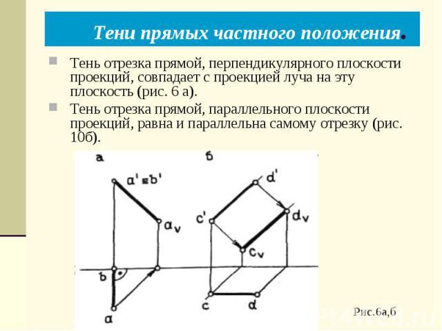 Рис.6а,б Тени прямых частного положения. Тень отрезка прямой, перпендикулярного плоскости проекций, совпадает с проекцией луча на эту плоскость (рис. 6 а). Тень отрезка прямой, параллельного плоскости проекций, равна и параллельна самому отрезку (ри…