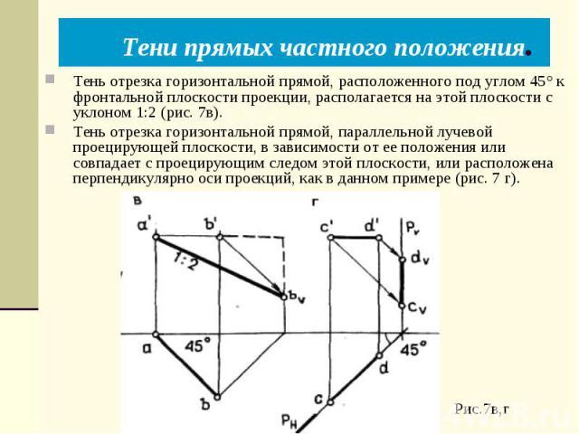 Рис.7в,г Тени прямых частного положения. Тень отрезка горизонтальной прямой, расположенного под углом 45° к фронтальной плоскости проекции, располагается на этой плоскости с уклоном 1:2 (рис. 7в). Тень отрезка горизонтальной прямой, параллельной луч…