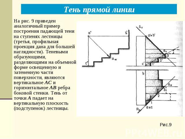 Рис.9 Тень прямой линии На рис. 9 приведен аналогичный пример построения падающей тени на ступенях лестницы (третья, профильная проекция дана для большей наглядности). Теневыми образующими, разделяющими на объемной форме освещенную и затененную част…