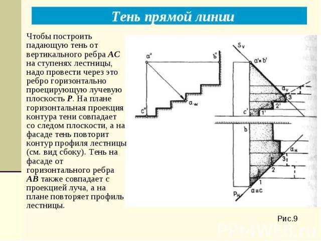 Рис.9 Тень прямой линии Чтобы построить падающую тень от вертикального ребра АС на ступенях лестницы, надо провести через это ребро горизонтально проецирующую лучевую плоскость Р. На плане горизонтальная проекция контура тени совпадает со следом пло…