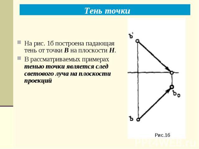 Рис.1б Тень точки На рис. 1б построена падающая тень от точки В на плоскости Н. В рассматриваемых примерах тенью точки является след светового луча на плоскости проекций