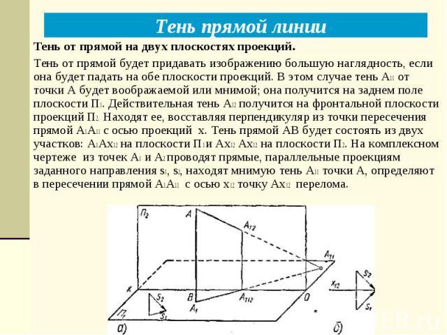 Тень прямой линии Тень от прямой на двух плоскостях проекций. Тень от прямой будет придавать изображению большую наглядность, если она будет падать на обе плоскости проекций. В этом случае тень А11 от точки А будет воображаемой или мнимой; она получ…