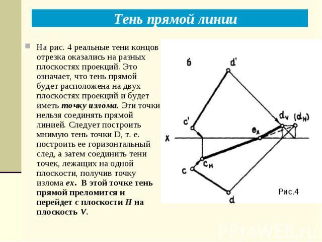 Рис.4 Тень прямой линии На рис. 4 реальные тени концов отрезка оказались на разных плоскостях проекций. Это означает, что тень прямой будет расположена на двух плоскостях проекций и будет иметь точку излома. Эти точки нельзя соединять прямой линией.…