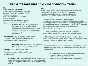 Этапы становления токcикологической химии XIX в Российский ученый Нелюбин А.П. р